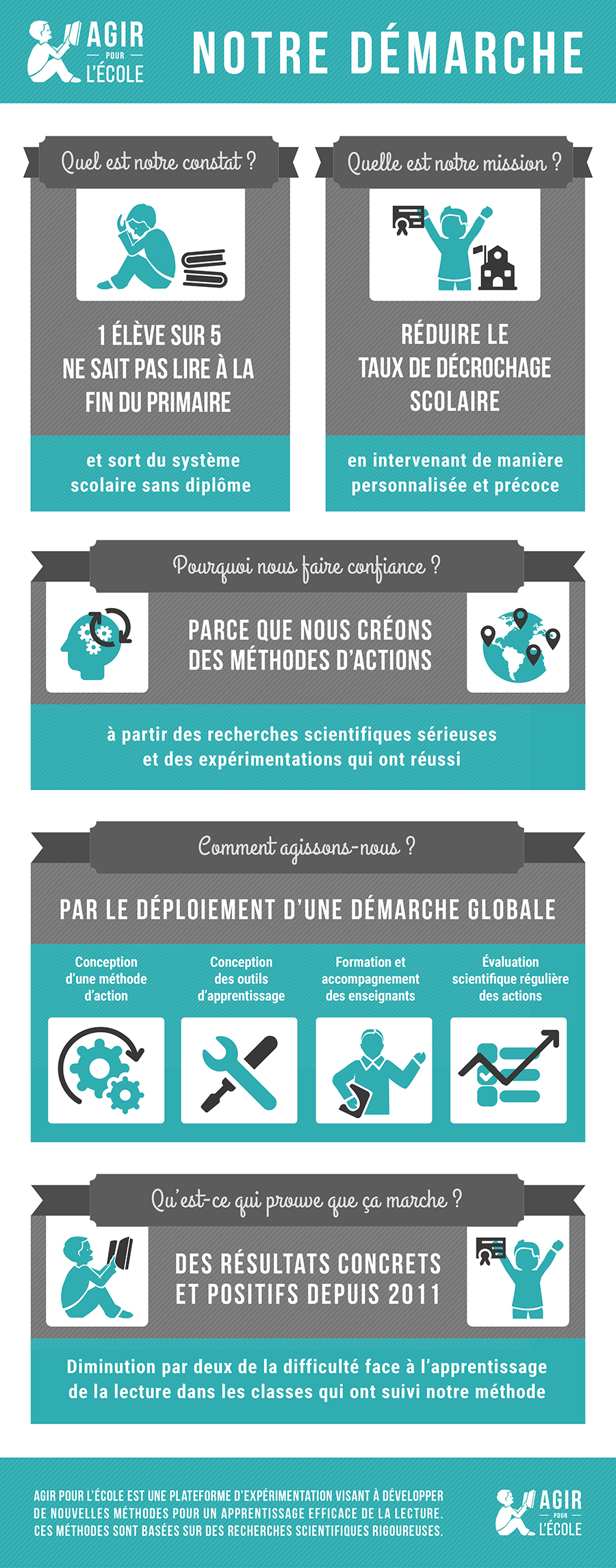 Infographie-engagements_6